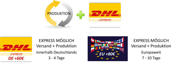 Plastisol-Transfers Express Produktion